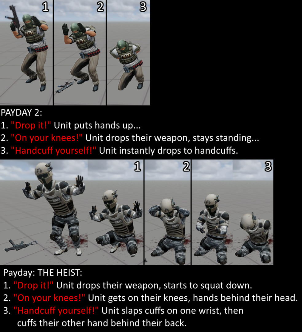 Pdth Domination Animations V11 Mods 2 Way Switch Animation That Looks Good So He Uses The Default For This Not Really A Problem Because Still Does What Hes Told Hell To